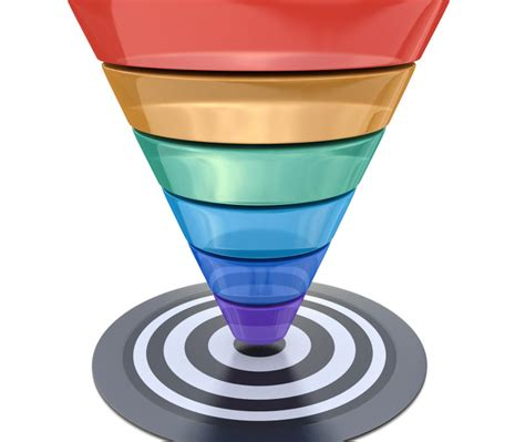 how to use a lead how to use lead funnels to drive conversions genie automation