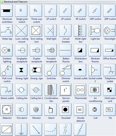 residential electrical symbols home wiring plan software