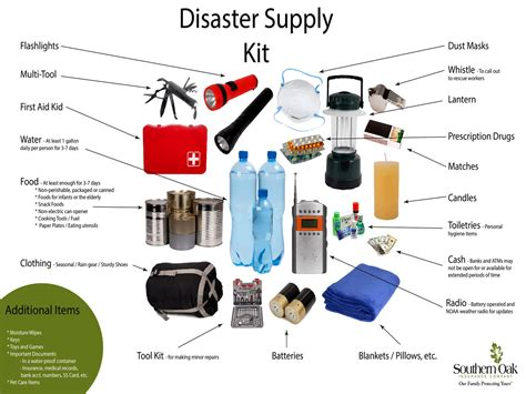 earthquake kit earthquake preparedness 101 health and family lifestyle