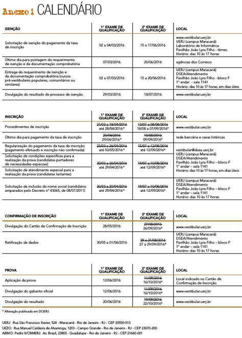 Calendario Vestibulares 2018 T 225 Na Hora Do Vestibular Uerj Vestibular 2017