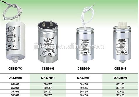motor capacitor price 220 ac motor run capacitor running capacitor with wholesale price china supply from zhejiang