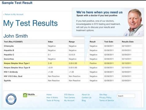 How To Get Std Tested In New York City W O Visiting A Doctor Std Test Results Template