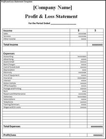 Profit And Loss Statement Excel Template by Profit And Loss Statement Template Word Excel Formats