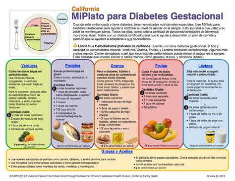 alimentos  fibra  la diabetes gestacional