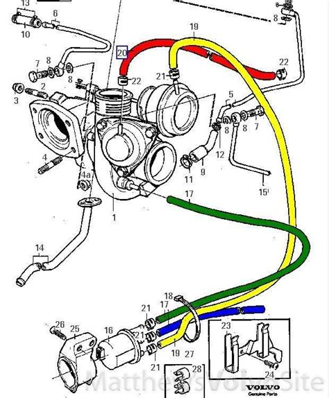 saab 9 3 2 0t engine diagram get free image about wiring