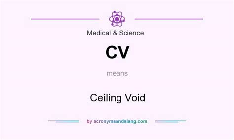 What Does Submit Resume by Cv Ceiling Void In Science By Acronymsandslang
