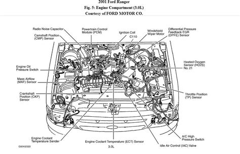 electronic stability control 2002 ford ranger seat position control ford ranger firing order diagram html autos post