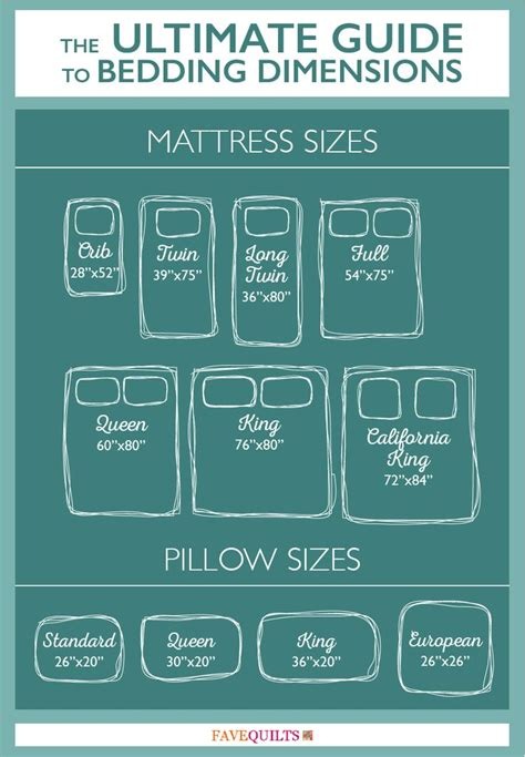 bed sizing chart 25 best ideas about bed sizes on pinterest bed size