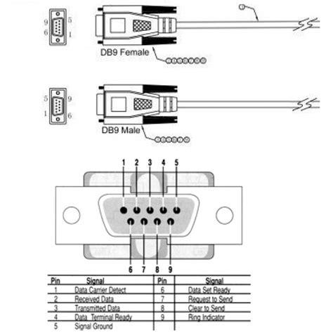 rs232 to rj11 pinout diagram diagrams wiring diagram images