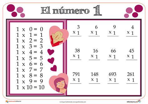 tablas de multiplicar del 1 al 10 matematicas juego tablas de multiplicar del 1 al 10 m 233 todo de aprendizaje
