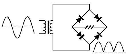 diode bridge rectifier symbol bridge rectifier