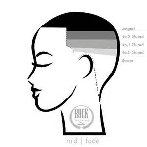 how to taper hair step by step 1000 ideas about mid fade on pinterest mid fade haircut