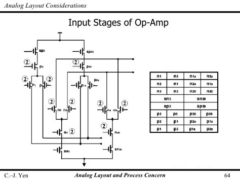 physical design vs analog layout analog layout and process concern