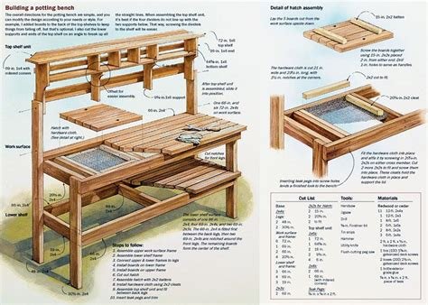 free wood bench plans potting bench woodworking plan easy wood projects you can