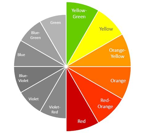 warm paint color wheel how to choose the color
