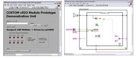 video pattern generator fpga custom ni compactrio module development with ni multisim