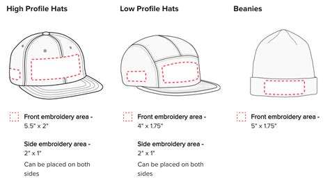 6 panel hat template custom embroidered hats the guide to creating a design