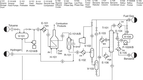 heat exchanger process flow diagram block diagram heat exchanger images how to guide and