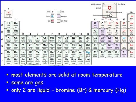 liquid elements at room temperature getting to the periodic table ppt