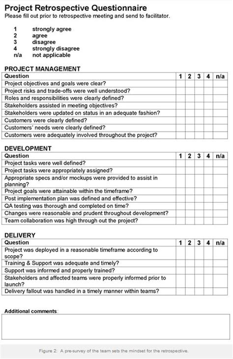 Project Retrospective Template by Project Management Seven Steps To Remarkable Retrospectives