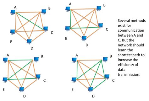 Drawingmesh M by Exle Of Mesh Topology 4 Ohm Subwoofer Wiring Diagrams