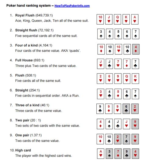 printable version of poker hands poker cheat sheet 2017 learn texas holdem in 2 min flat