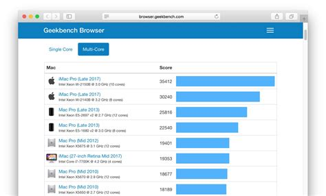 bench geek geek bench browser 28 images geekbench benchmarks for