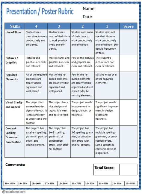 rubric template for powerpoint presentation gavea info