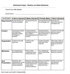 rubric template word ri unit of study mrs s 4th grade