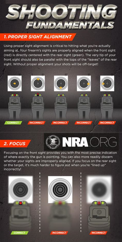 how to shoot a handgun handgun marksmanship fundamentals for real situations books pistol fundamentals explained infographic and