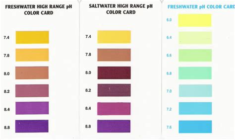 ph color chart help with ph color my aquarium club