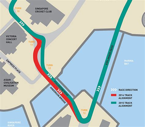 pcb layout jobs in singapore singapore modifies formula 1 track layout for 2015 grand