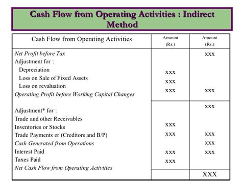 cash flow statement with format cash flow statements finance pinterest cash flow
