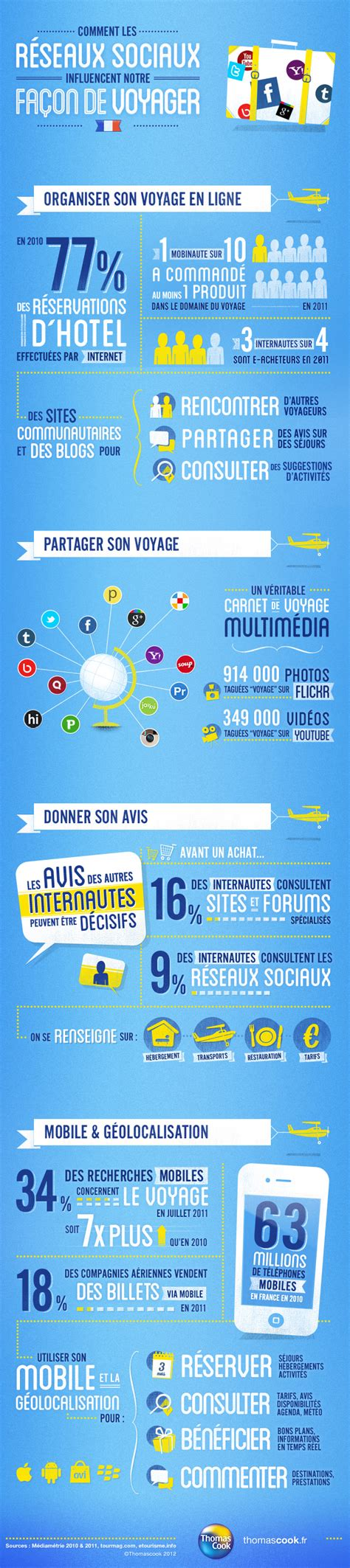 si鑒es sociaux lyon infographies alcimia cabinet conseil digital marketing