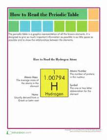 how to read the periodic table worksheet education com