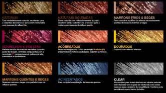 redken chromatics color chart redken chromatics formulas brown hairs