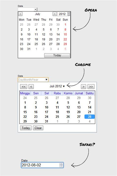 pattern html5 input date html5 forms input types date color and range hongkiat