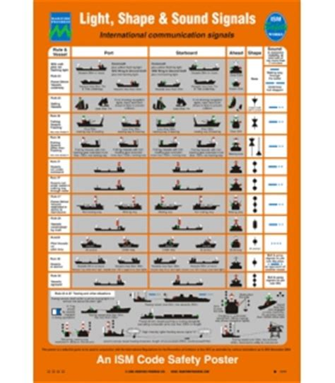 safety & training posters informational (white vinyl