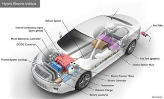 Electric Car System Design Alternative Fuels Data Center How Do Hybrid Electric Cars