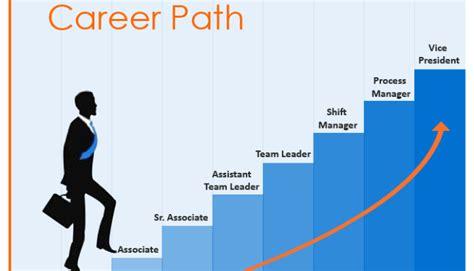 career path template career path planning linkedin