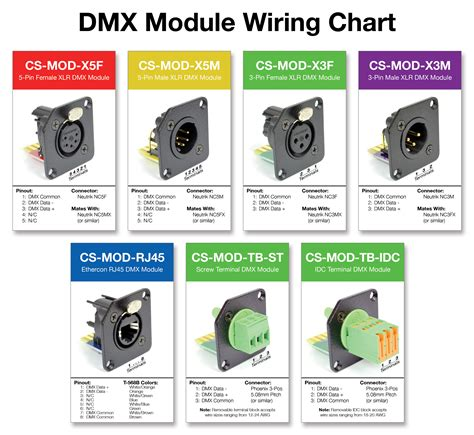 dmx rj45 wiring diagram power wiring diagram usb wiring