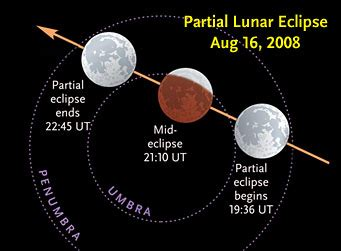august's partial lunar eclipse sky & telescope