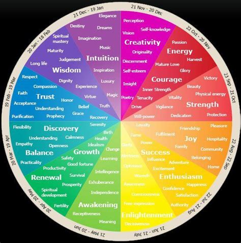 color horoscope article how colors reflect your personality http