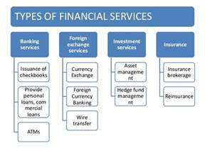 Financial Services Financial Services