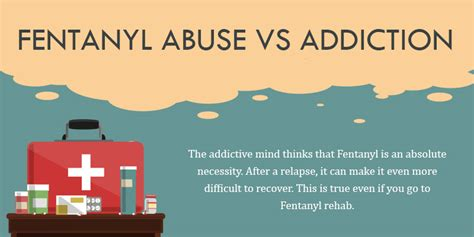 Rehab Detox Difference by Fentanyl Rehab Information