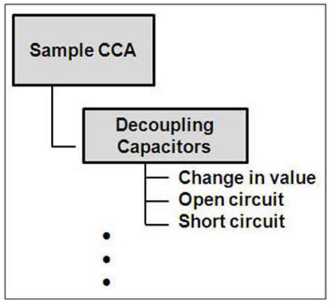bypass capacitor purpose decoupling capacitor function 28 images bypass resistor with capacitor 28 images classes of