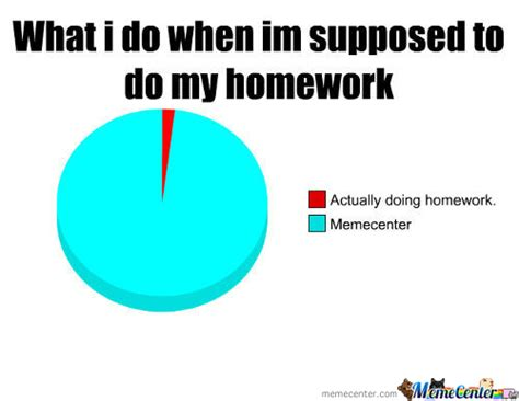 Homework Meme - homework and procrastination