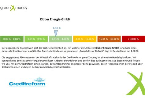 Muster Angebot Pv Anlage greenxmoney solaranlage pv anlage buchrasen 1