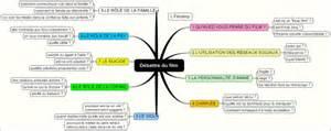 Histoire de bloguer