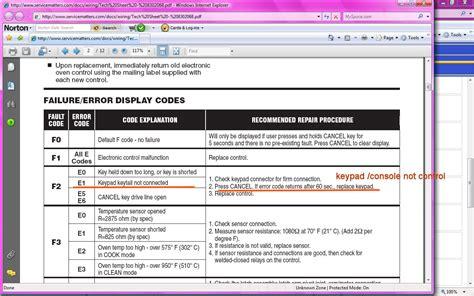 Kitchenaid Error Codes by Kitchenaid Error Codes Benited Gt Sammlung